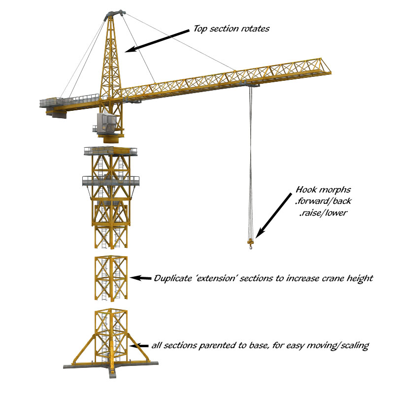 Tower Crane Design : Poserdirect tower crane poser